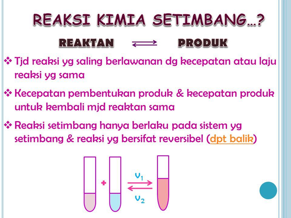 TT jd reaksi yg saling berlawanan dg kecepatan atau laju reaksi yg sama KK ecepatan pembentukan produk & kecepatan produk untuk kembali mjd reaktan sama RR eaksi setimbang hanya berlaku pada sistem yg setimbang & reaksi yg bersifat reversibel (dpt balik) + v1v1 v2v2