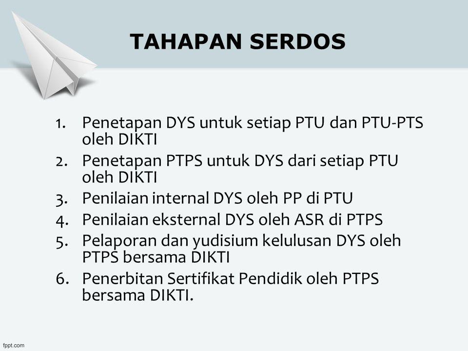 TAHAPAN SERDOS 1.Penetapan DYS untuk setiap PTU dan PTU-PTS oleh DIKTI 2.Penetapan PTPS untuk DYS dari setiap PTU oleh DIKTI 3.Penilaian internal DYS oleh PP di PTU 4.Penilaian eksternal DYS oleh ASR di PTPS 5.Pelaporan dan yudisium kelulusan DYS oleh PTPS bersama DIKTI 6.Penerbitan Sertifikat Pendidik oleh PTPS bersama DIKTI.