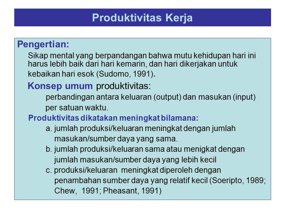 Produktivitas Kerja Pengertian: Sikap mental yang berpandangan bahwa mutu kehidupan hari ini harus lebih baik dari hari kemarin, dan hari dikerjakan u