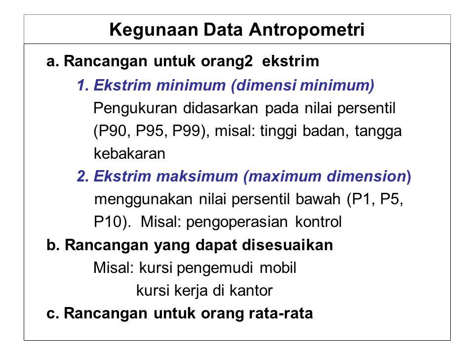 Kegunaan Data Antropometri a. Rancangan untuk orang2 ekstrim 1. Ekstrim minimum (dimensi minimum) Pengukuran didasarkan pada nilai persentil (P90, P95