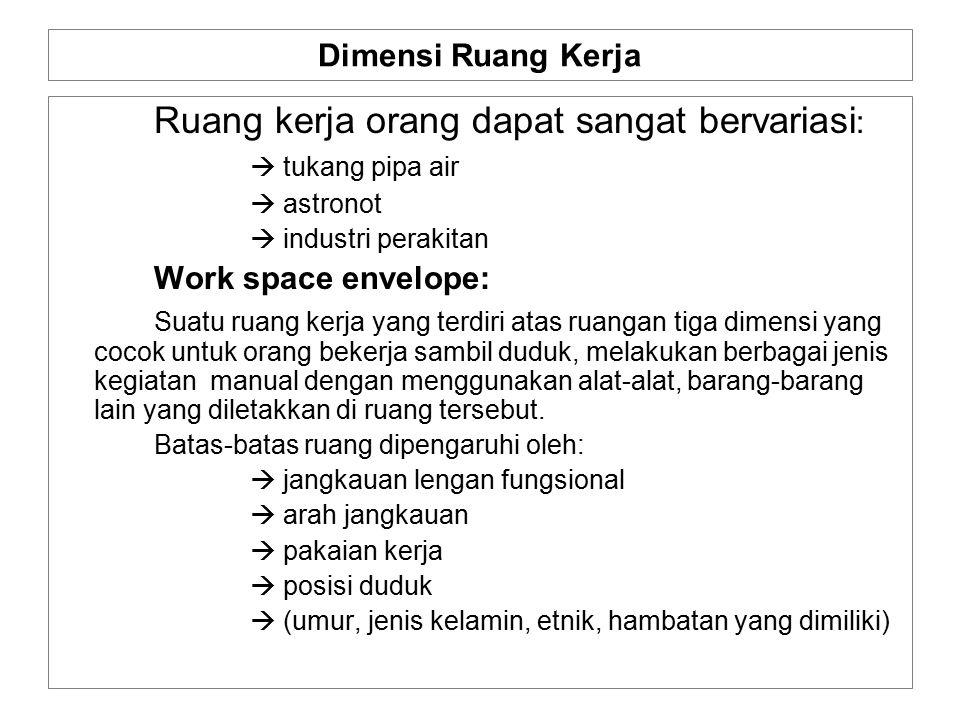 Dimensi Ruang Kerja Ruang kerja orang dapat sangat bervariasi :  tukang pipa air  astronot  industri perakitan Work space envelope: Suatu ruang ker