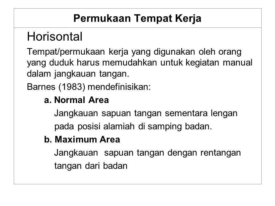 Permukaan Tempat Kerja Horisontal Tempat/permukaan kerja yang digunakan oleh orang yang duduk harus memudahkan untuk kegiatan manual dalam jangkauan t