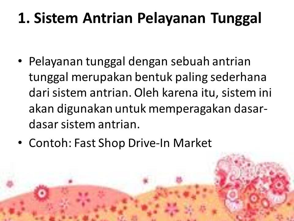 Fast Shop Drive-In Market Fast Shop Market memiliki satu tempat kasir dan satu pegawai yang bertugas mengoperasikan mesin kas pada tempat kasir tersebut.