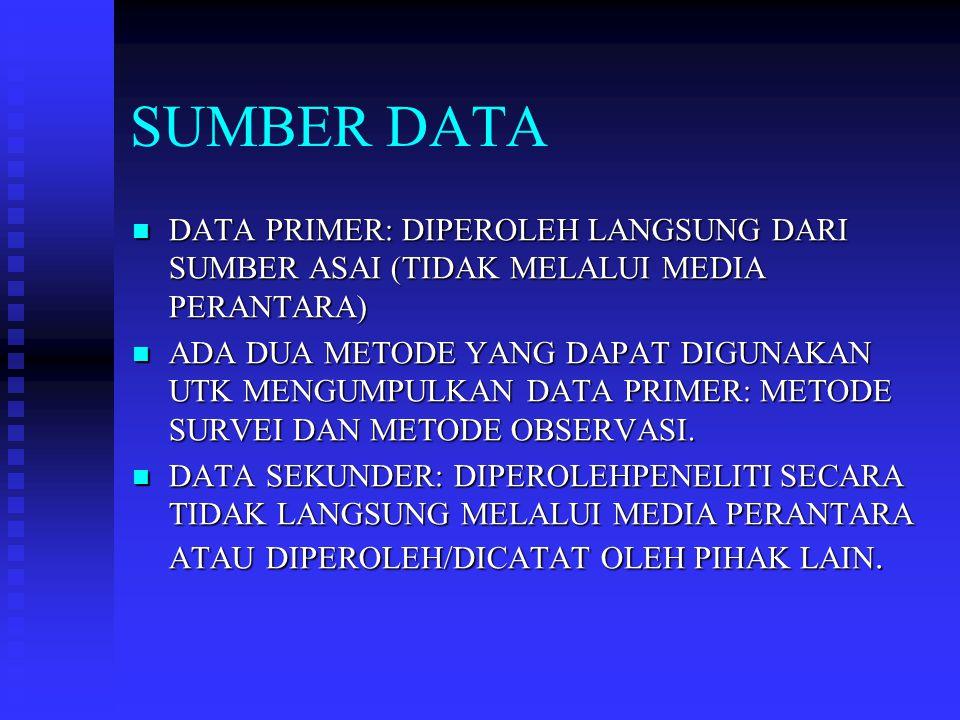 PENELITIAN DATA SEKUNDER METODE PENELITIAN YANG UMUMNYA MENGGUNAKAN DATA SEKUNDER ADALAH PENELITIAN ARSIP YANG MEMUAT KEJADIAN MASA LALU (HISTORIS).