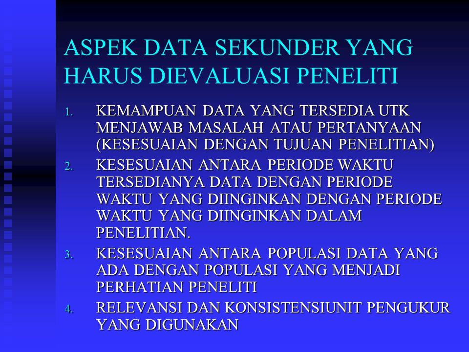 CONT.5. BIAYA YANG DIPERLUKAN UTK MENGUMPULKAN DATA SEKUNDER 6.