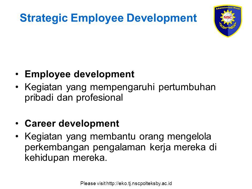Please visit http://eko.tj.nscpolteksby.ac.id Strategic Employee Development Employee development Kegiatan yang mempengaruhi pertumbuhan pribadi dan profesional Career development Kegiatan yang membantu orang mengelola perkembangan pengalaman kerja mereka di kehidupan mereka.