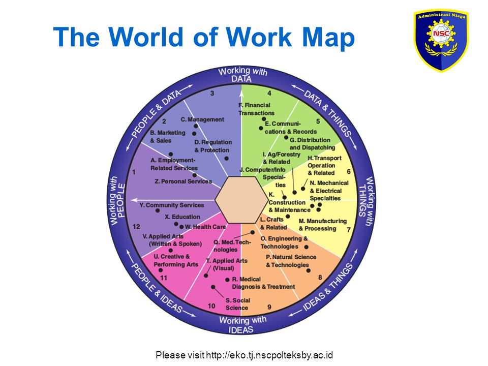 Please visit http://eko.tj.nscpolteksby.ac.id Types of Developmental Job Experiences