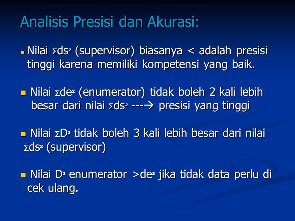 Analisis Presisi dan Akurasi: Nilai Σ ds ² (supervisor) biasanya < adalah presisi Nilai Σ ds ² (supervisor) biasanya < adalah presisi tinggi karena memiliki kompetensi yang baik.