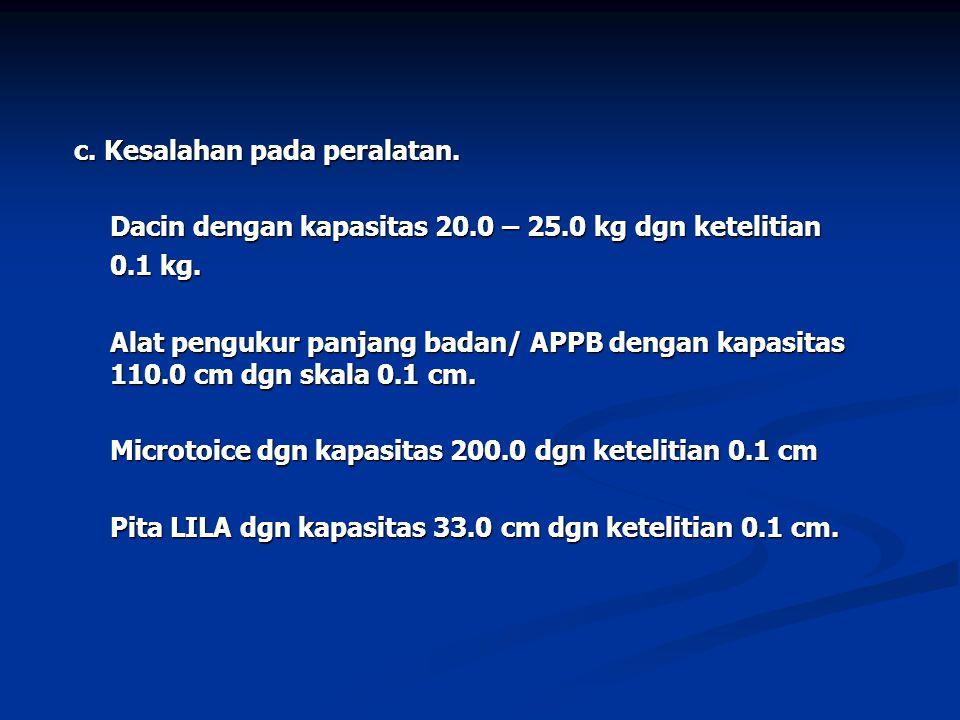 c.Kesalahan pada peralatan. Dacin dengan kapasitas 20.0 – 25.0 kg dgn ketelitian 0.1 kg.