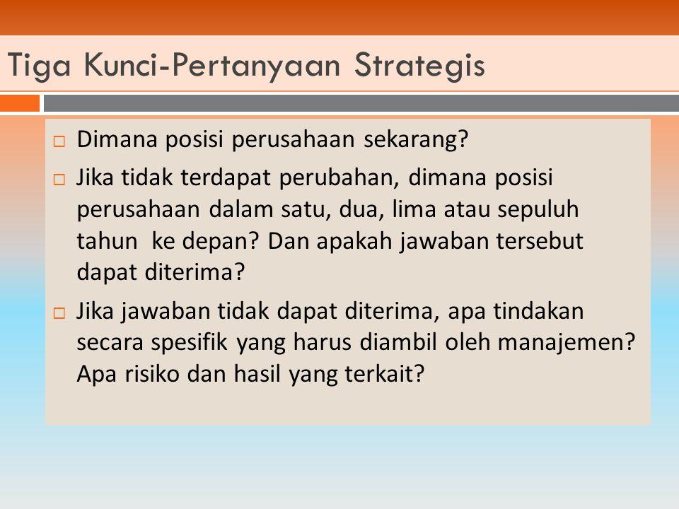 Tiga Kunci-Pertanyaan Strategis  Dimana posisi perusahaan sekarang.