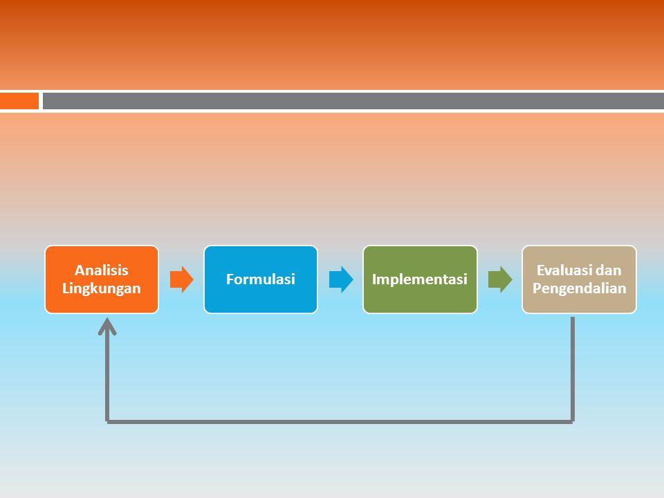 Analisis Lingkungan FormulasiImplementasi Evaluasi dan Pengendalian