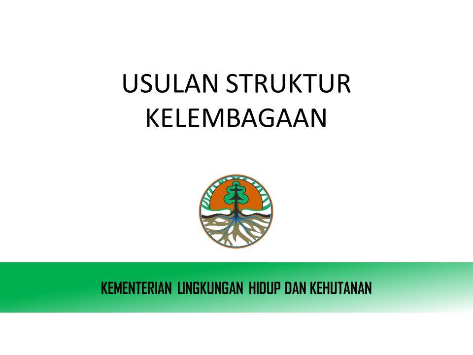 Dasar Hukum Lingkungan HidupKehutanan UU No.