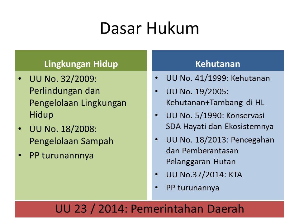 Dasar Hukum Lingkungan HidupKehutanan UU No. 32/2009: Perlindungan dan Pengelolaan Lingkungan Hidup UU No. 18/2008: Pengelolaan Sampah PP turunannnya