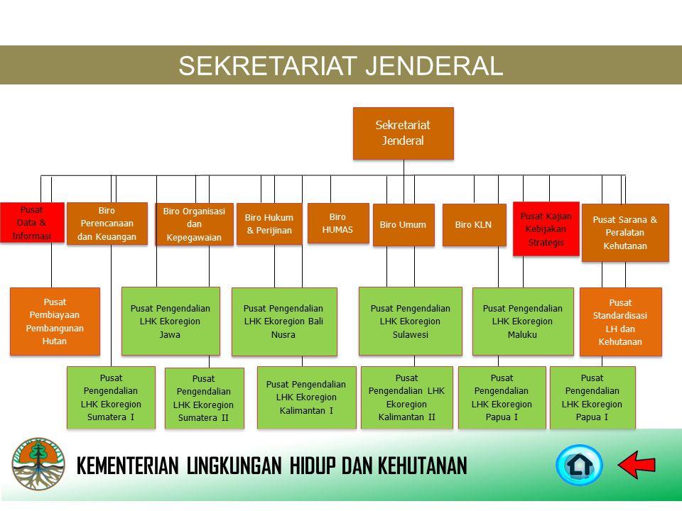 Sekretariat Jenderal Biro Perencanaan dan Keuangan Biro Perencanaan dan Keuangan Biro Organisasi dan Kepegawaian Biro Organisasi dan Kepegawaian Biro