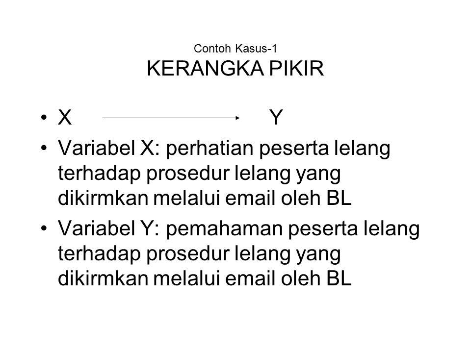 Contoh Kasus-1 KERANGKA PIKIR X Y Variabel X: perhatian peserta lelang terhadap prosedur lelang yang dikirmkan melalui email oleh BL Variabel Y: pemahaman peserta lelang terhadap prosedur lelang yang dikirmkan melalui email oleh BL