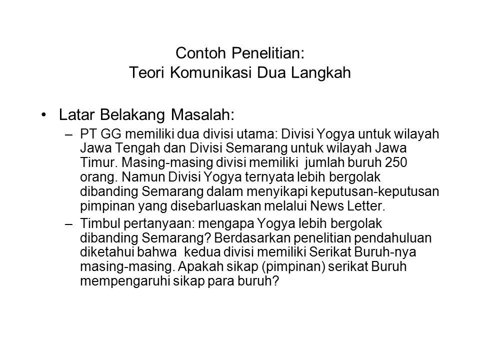 Contoh Penelitian: Teori Komunikasi Dua Langkah Latar Belakang Masalah: –PT GG memiliki dua divisi utama: Divisi Yogya untuk wilayah Jawa Tengah dan Divisi Semarang untuk wilayah Jawa Timur.