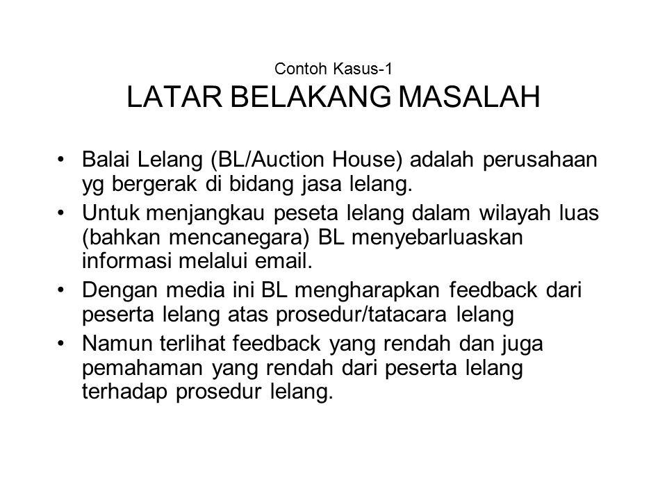 Contoh Kasus-1 LATAR BELAKANG MASALAH Balai Lelang (BL/Auction House) adalah perusahaan yg bergerak di bidang jasa lelang.