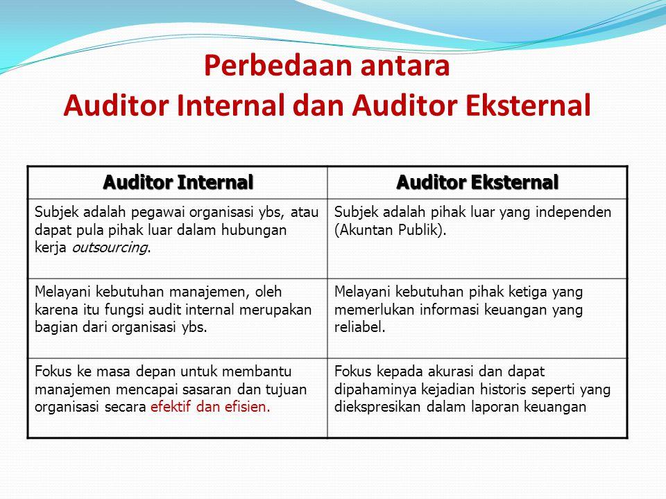 Perbedaan antara Auditor Internal dan Auditor Eksternal Auditor Internal Auditor Eksternal Subjek adalah pegawai organisasi ybs, atau dapat pula pihak luar dalam hubungan kerja outsourcing.