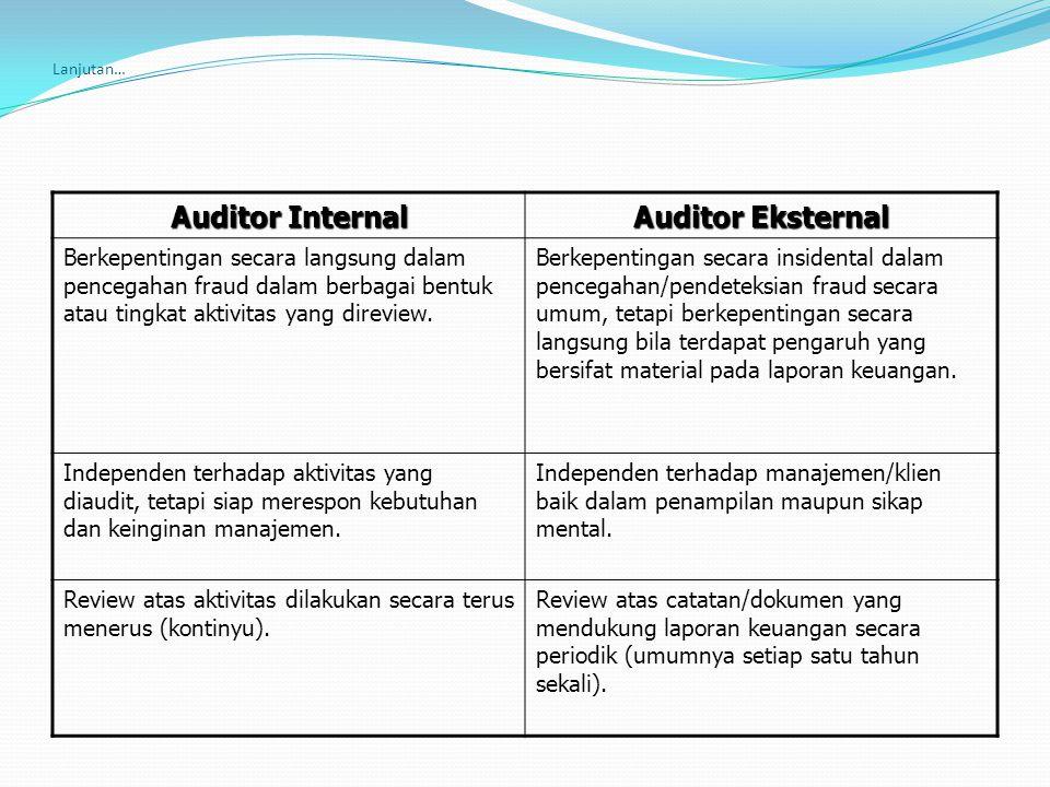 Lanjutan… Auditor Internal Auditor Eksternal Berkepentingan secara langsung dalam pencegahan fraud dalam berbagai bentuk atau tingkat aktivitas yang direview.