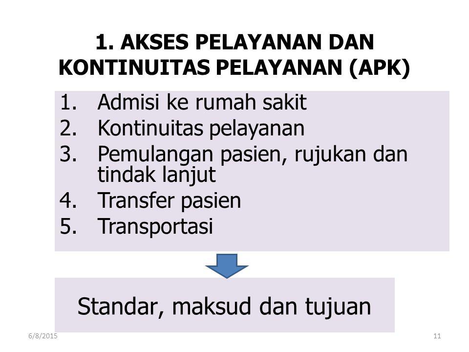 1. AKSES PELAYANAN DAN KONTINUITAS PELAYANAN (APK) 1.Admisi ke rumah sakit 2.Kontinuitas pelayanan 3.Pemulangan pasien, rujukan dan tindak lanjut 4.Tr