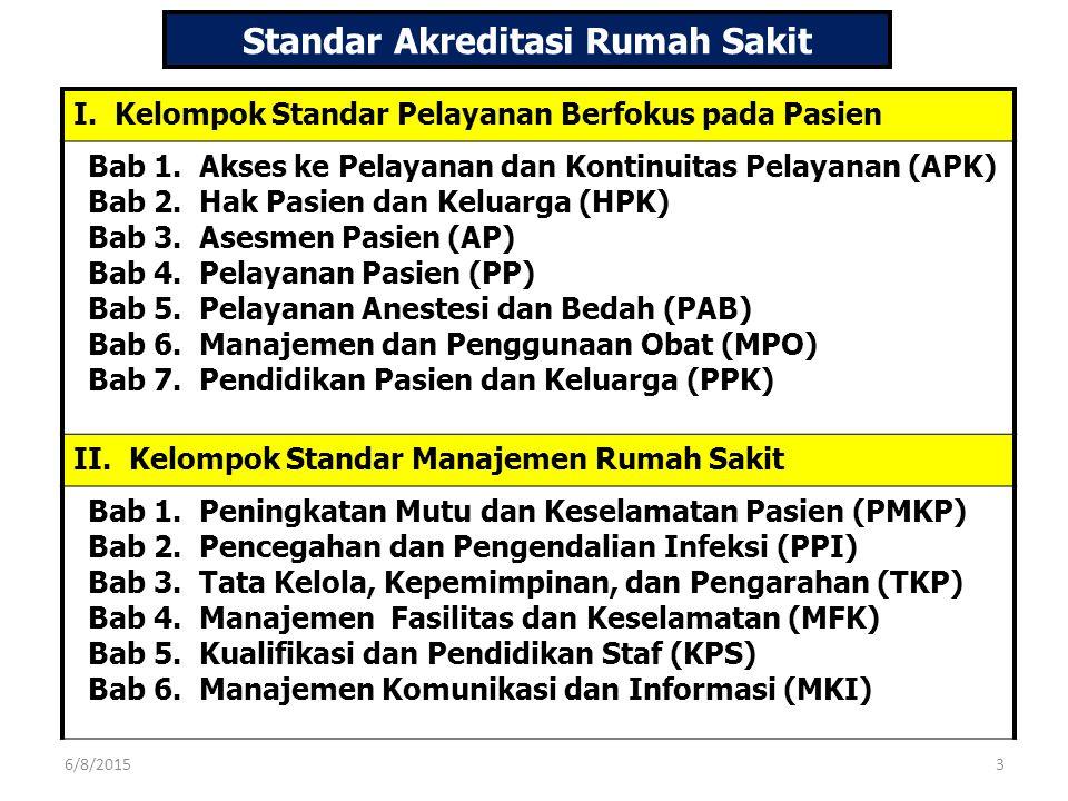 44 Elemen Penilaian SMDGs.II.