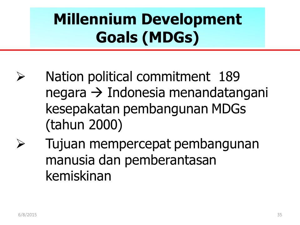 Millennium Development Goals (MDGs)  Nation political commitment 189 negara  Indonesia menandatangani kesepakatan pembangunan MDGs (tahun 2000)  Tu