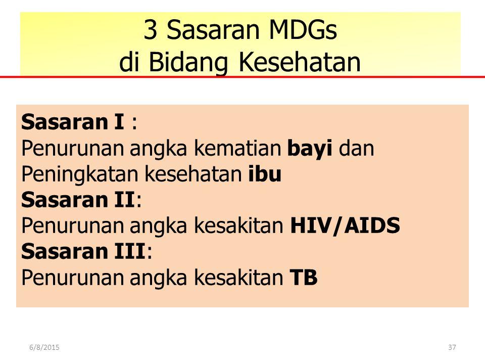 3 Sasaran MDGs di Bidang Kesehatan 37 Sasaran I : Penurunan angka kematian bayi dan Peningkatan kesehatan ibu Sasaran II: Penurunan angka kesakitan HI
