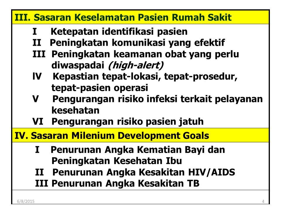 PENURUNAN ANGKA KESAKITAN TB 45 Standar SMDGs.III.