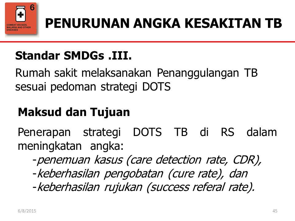 PENURUNAN ANGKA KESAKITAN TB 45 Standar SMDGs.III. Maksud dan Tujuan Rumah sakit melaksanakan Penanggulangan TB sesuai pedoman strategi DOTS Penerapan