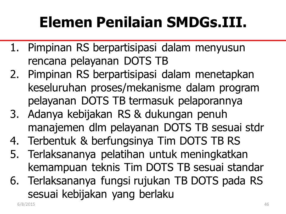 46 Elemen Penilaian SMDGs.III. 1.Pimpinan RS berpartisipasi dalam menyusun rencana pelayanan DOTS TB 2.Pimpinan RS berpartisipasi dalam menetapkan kes