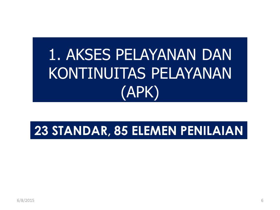 KELOMPOK STANDAR PELAYANAN BERFOKUS PADA PASIEN NOBABJML STDJML EP 1 AKSES PELAYANAN DAN KONTINUAITAS PELAYANAN (APK) 2385 2 HAK PASIEN DAN KELUARGA (HPK)30100 3 ASSESSMEN PASIEN (AP)44184 4 PELAYANAN PASIEN (PP)2274 5 PELAYANAN ANESTESI DAN BEDAH (PAB)1451 6 MANAJEMEN DAN PENGGUNAAN OBAT (MPO)2184 7 PENDIDIKAN PASIEN DAN KELUARGA (PPK)728 TOTAL161436 6/8/20157