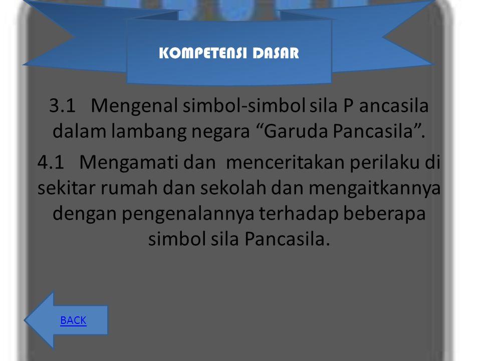 """3.1 Mengenal simbol-simbol sila P ancasila dalam lambang negara """"Garuda Pancasila"""". 4.1 Mengamati dan menceritakan perilaku di sekitar rumah dan sekol"""