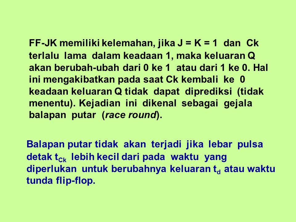 FF-JK memiliki kelemahan, jika J = K = 1 dan Ck terlalu lama dalam keadaan 1, maka keluaran Q akan berubah-ubah dari 0 ke 1 atau dari 1 ke 0.