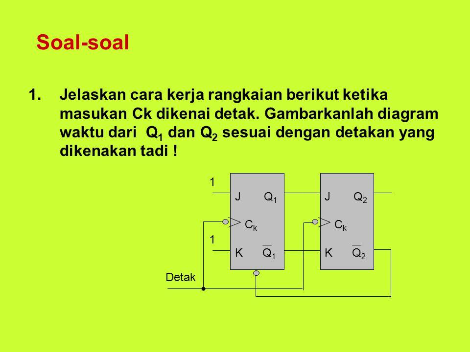 J Q 1 C k K Q 1 1 1 J Q 2 C k K Q 2 Detak Soal-soal 1.Jelaskan cara kerja rangkaian berikut ketika masukan Ck dikenai detak.