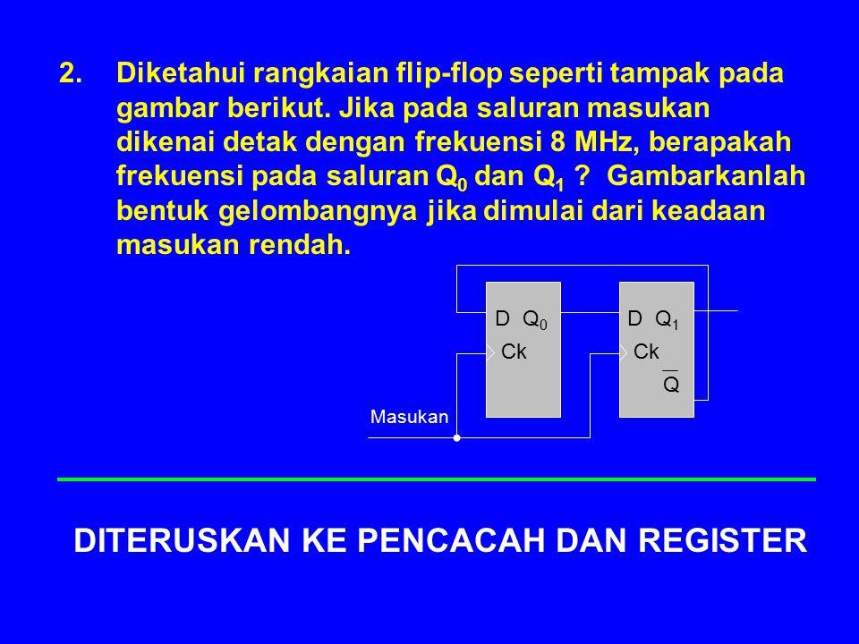 D Q 0 Ck D Q 1 Ck Q Masukan 2.Diketahui rangkaian flip-flop seperti tampak pada gambar berikut.