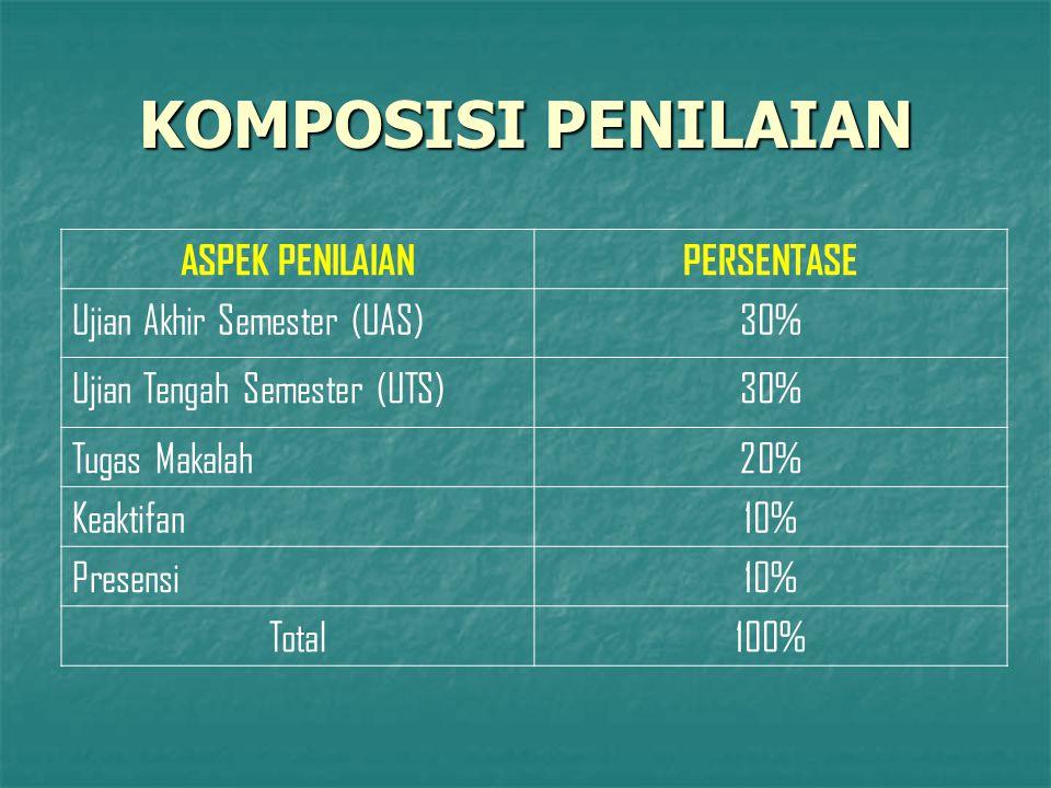 KOMPOSISI PENILAIAN ASPEK PENILAIANPERSENTASE Ujian Akhir Semester (UAS)30% Ujian Tengah Semester (UTS)30% Tugas Makalah20% Keaktifan10% Presensi10% T