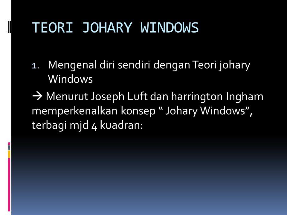 """TEORI JOHARY WINDOWS 1. Mengenal diri sendiri dengan Teori johary Windows  Menurut Joseph Luft dan harrington Ingham memperkenalkan konsep """" Johary W"""