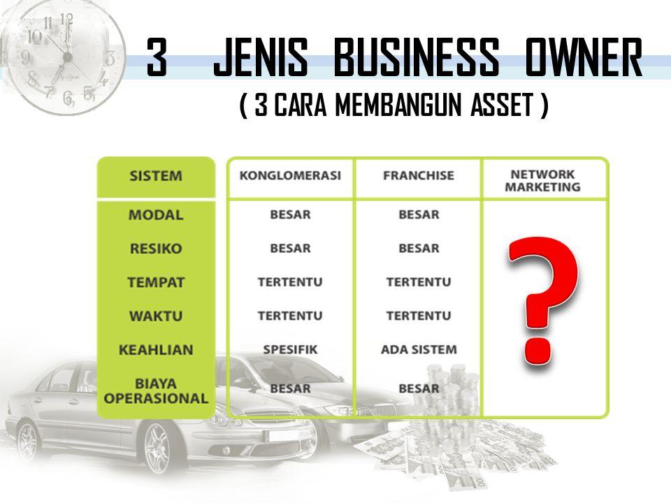 3JENIS BUSINESS OWNER ( 3 CARA MEMBANGUN ASSET )