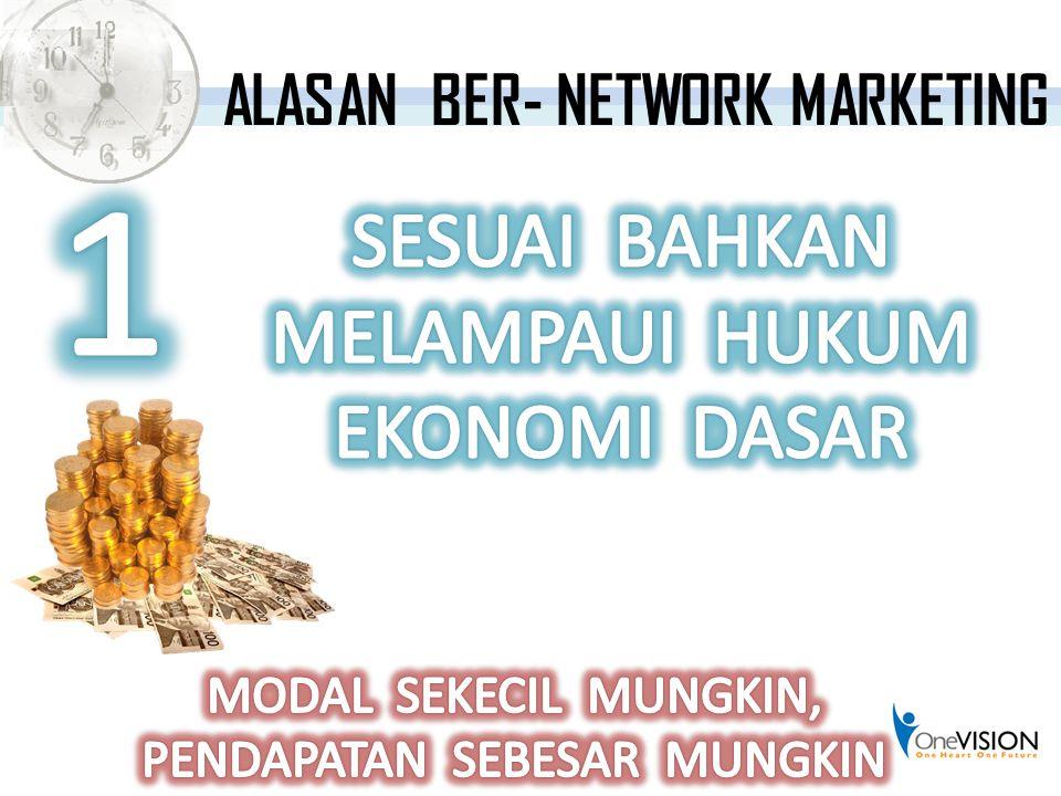 ALASAN BER- NETWORK MARKETING
