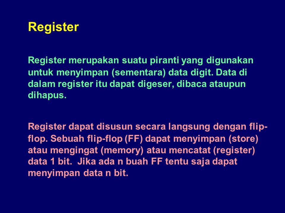 Register Register merupakan suatu piranti yang digunakan untuk menyimpan (sementara) data digit. Data di dalam register itu dapat digeser, dibaca atau