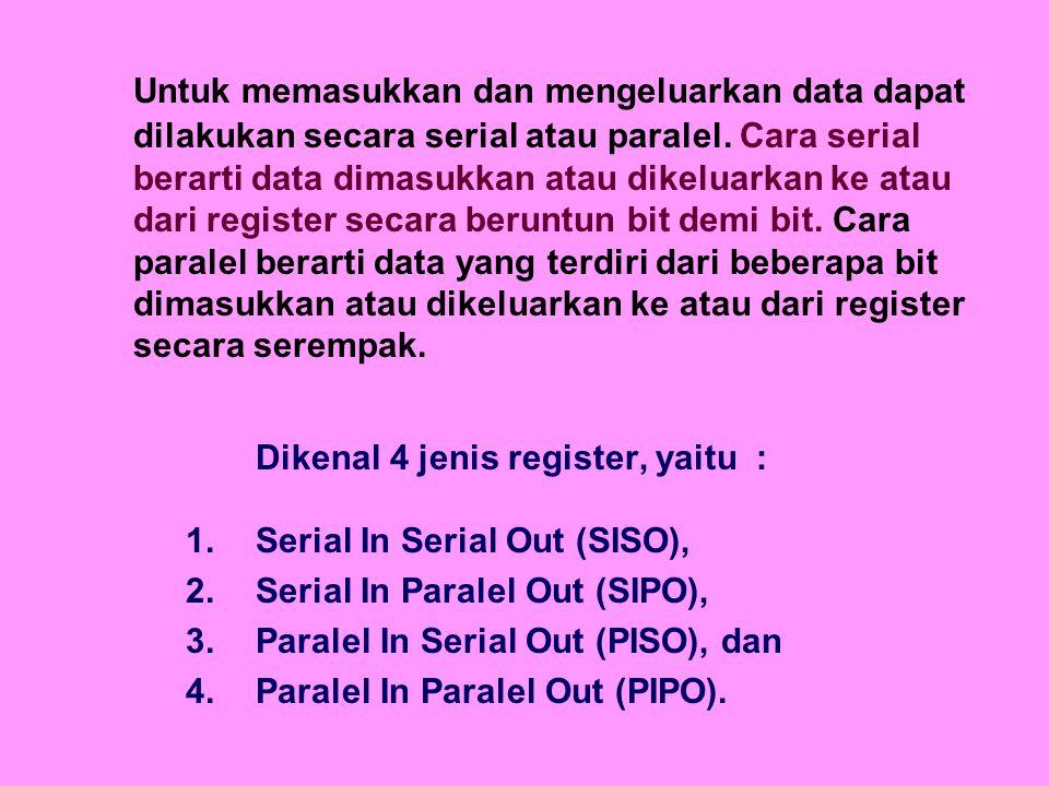 Dikenal 4 jenis register, yaitu : 1.Serial In Serial Out (SISO), 2.Serial In Paralel Out (SIPO), 3.Paralel In Serial Out (PISO), dan 4.Paralel In Para