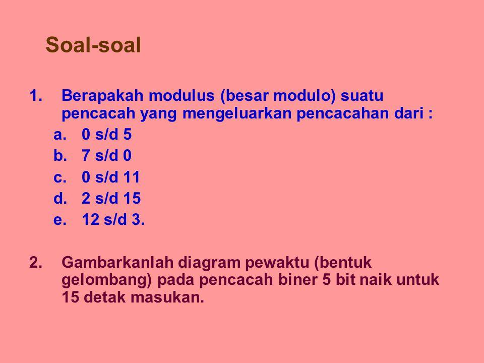 Soal-soal 1.Berapakah modulus (besar modulo) suatu pencacah yang mengeluarkan pencacahan dari : a.0 s/d 5 b.7 s/d 0 c.0 s/d 11 d.2 s/d 15 e.12 s/d 3.