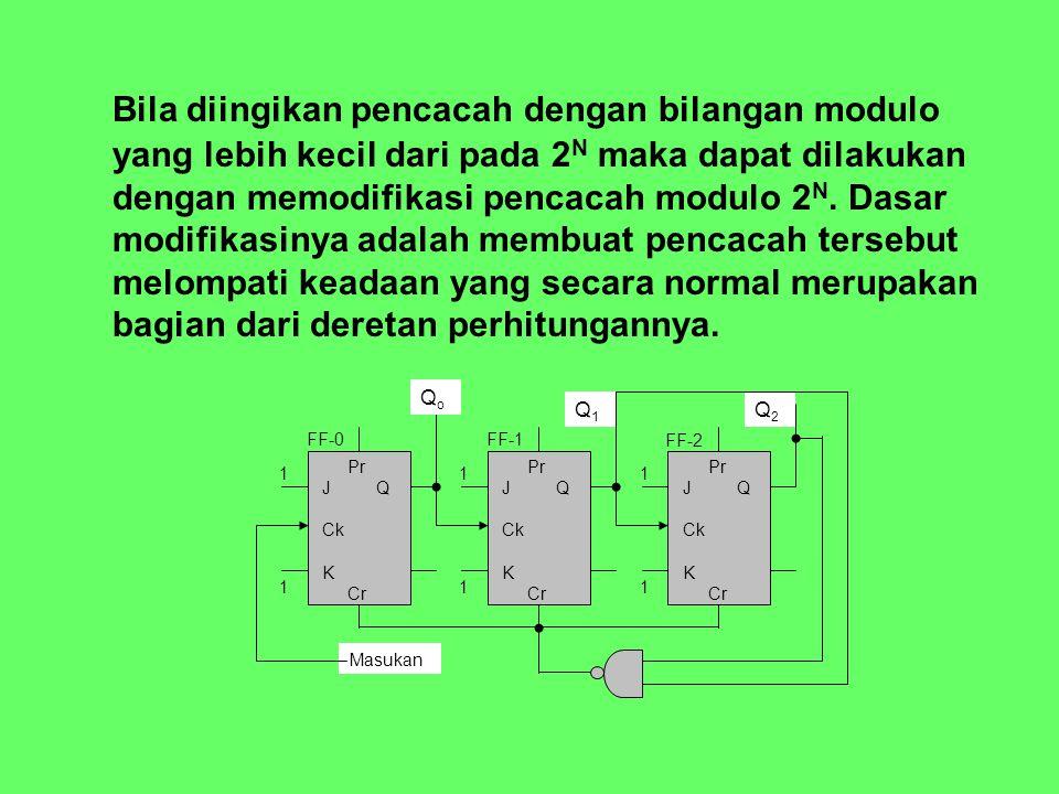 Untuk membangun pencacah biner tak sinkron yang memulai penghitungan (pencacahan) dari nol dan memiliki bilangan modulo x adalah : 1.Tentukan banyaknya FF terkecil (paling sedikit) sedemikian hingga 2 N  x dan hubungkan FF-FF tersebut menjadi pencacah tak sinkron.