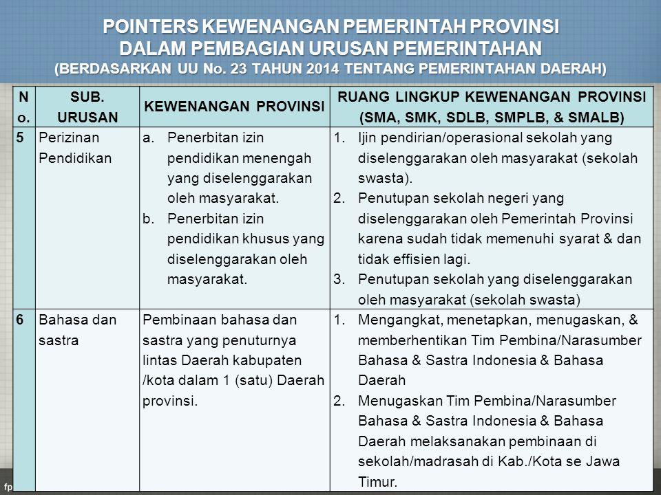 POINTERS KEWENANGAN PEMERINTAH PROVINSI DALAM PEMBAGIAN URUSAN PEMERINTAHAN (BERDASARKAN UU No. 23 TAHUN 2014 TENTANG PEMERINTAHAN DAERAH) N o. SUB. U