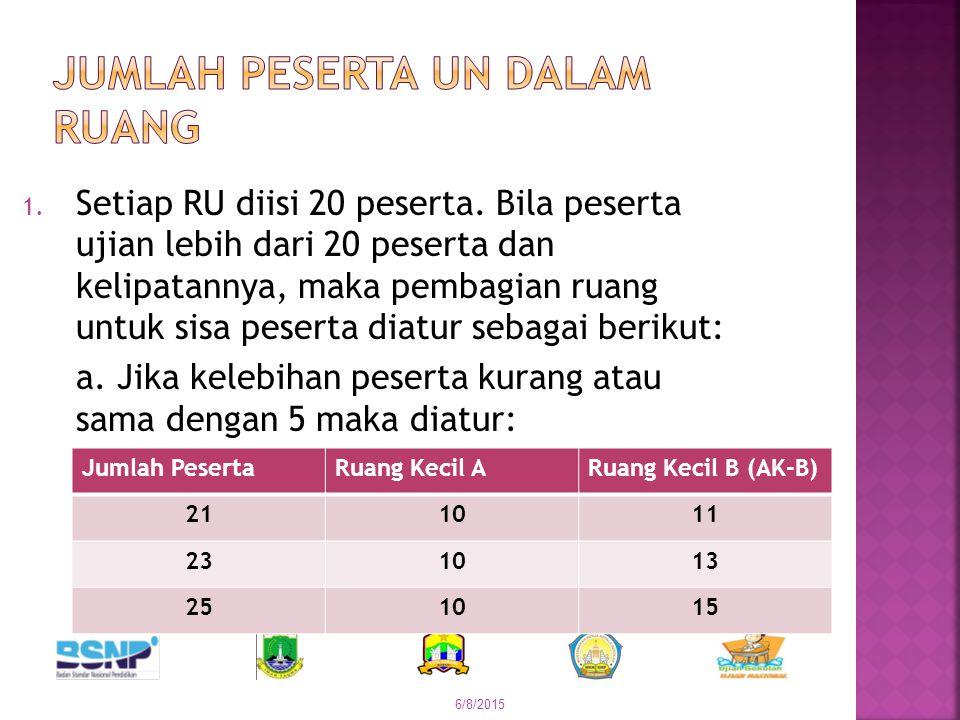 6/8/2015 1. Setiap RU diisi 20 peserta. Bila peserta ujian lebih dari 20 peserta dan kelipatannya, maka pembagian ruang untuk sisa peserta diatur seba