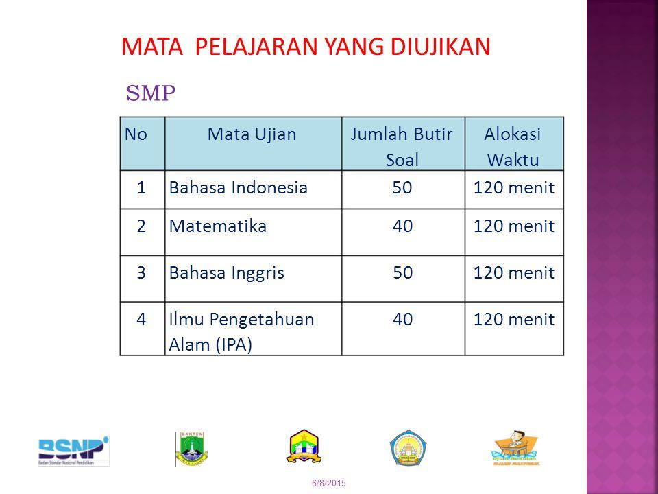 6/8/2015  Di tetapkan dengan SK oleh Panitia UN Tingkat Kota, termasuk pembagian tempat mengawas.