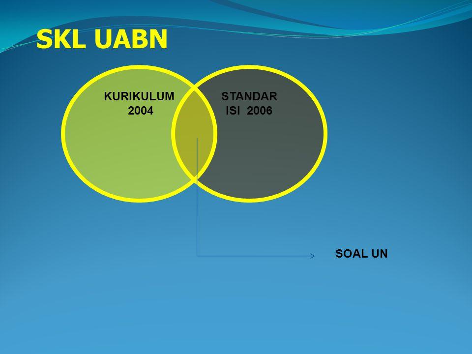 ddtk uasbn 201043 Kisi-kisi soal UASBN adalah acuan dalam pengembangan dan perakitan soal ujian yang memuat SKL dan kemampuan yang diujikan.