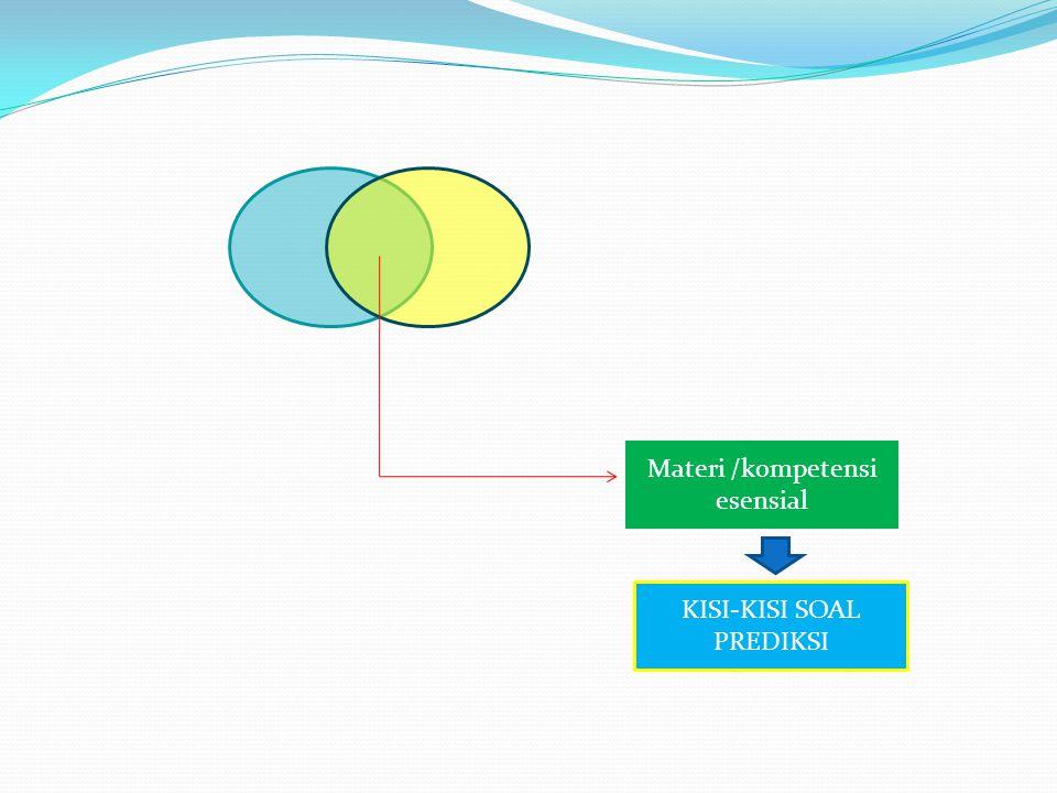 Langkah Kedua Perhatikan cakupan materi sudah spesifik.