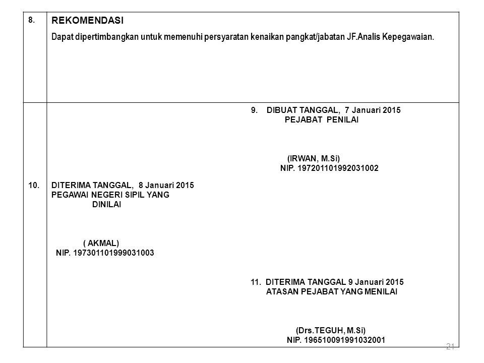 8. REKOMENDASI Dapat dipertimbangkan untuk memenuhi persyaratan kenaikan pangkat/jabatan JF.Analis Kepegawaian. 9. DIBUAT TANGGAL, 7 Januari 2015 PEJA