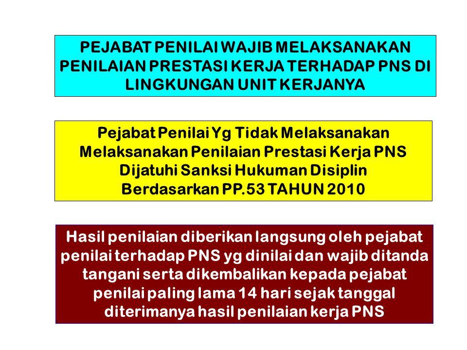PEJABAT PENILAI WAJIB MELAKSANAKAN PENILAIAN PRESTASI KERJA TERHADAP PNS DI LINGKUNGAN UNIT KERJANYA Pejabat Penilai Yg Tidak Melaksanakan Melaksanaka